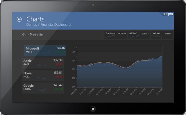 ChartsFinancialDashboard
