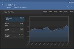 ChartsFinancialDashboardThumbnail