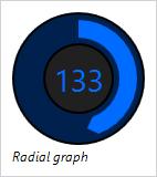 RingSliceGraph
